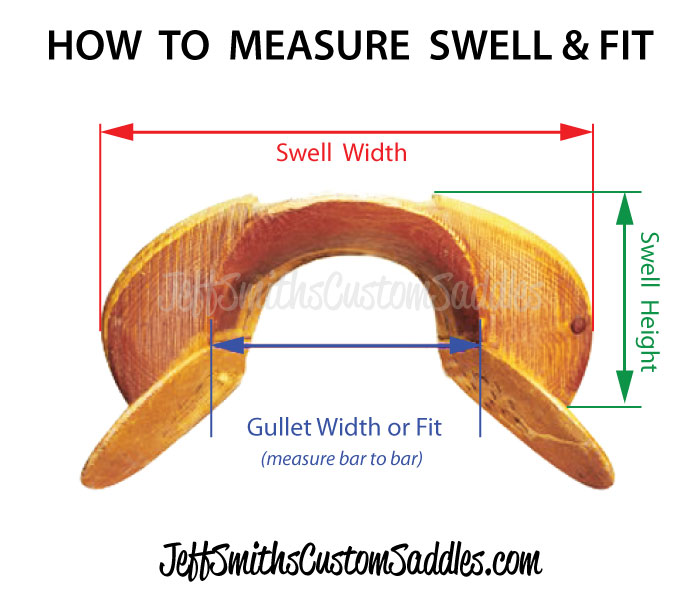 How-To-Measure-Swell